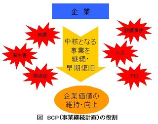 BCPの役割.jpg