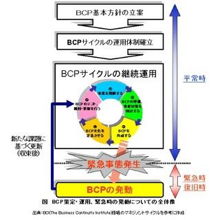 BCP全体像.jpg