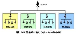 チーム体制.jpg