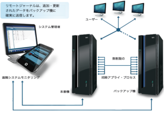 jp-solution-overview-dia.png